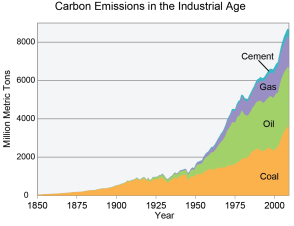 Source: Katharine Hayhoe, Texas Tech University. Date Created: 28 Oct 2013