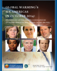 Global Warming's Six Americas in October 2014: Perceptions of the Health Consequences of Global Warming and Update on Key Beliefs