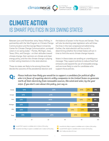 Swing States Support Renewable Energy
