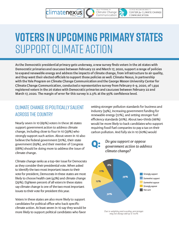 Voters in Upcoming 2020 Primary States Support Climate Action